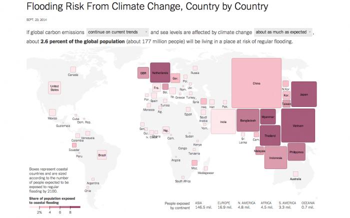 Was bedeutet Klimawandel konkret? Diese interaktive Grafik der New York Times will das deutlicher machen, als es ein reiner Text könnte. Hier geht es darum, wie viele Menschen weltweit durch einen steigenden Meerespegel bedroht sind. Man verändert als Leser die Eckdaten und sieht sofort die Auswirkungen. (Screenshot: nytimes.com)
